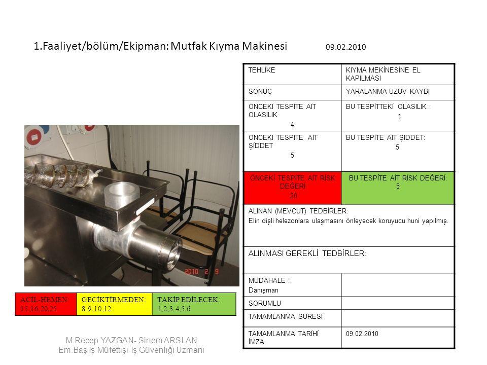 1.Faaliyet/bölüm/Ekipman: Mutfak Kıyma Makinesi 09.02.2010