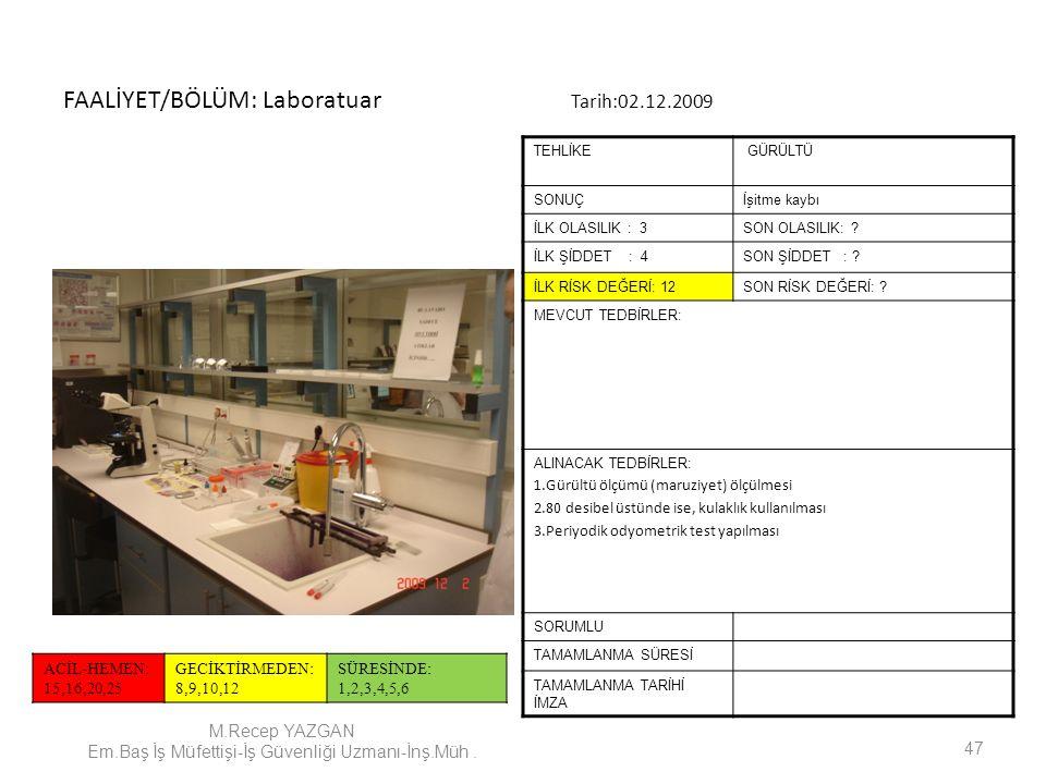 FAALİYET/BÖLÜM: Laboratuar Tarih:02.12.2009