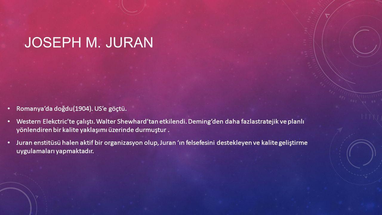 Joseph m. juran Romanya'da doğdu(1904). US'e göçtü.