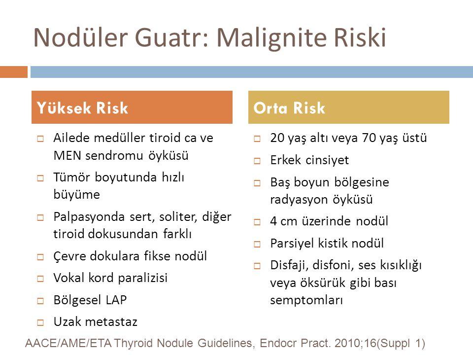 Nodüler Guatr: Malignite Riski
