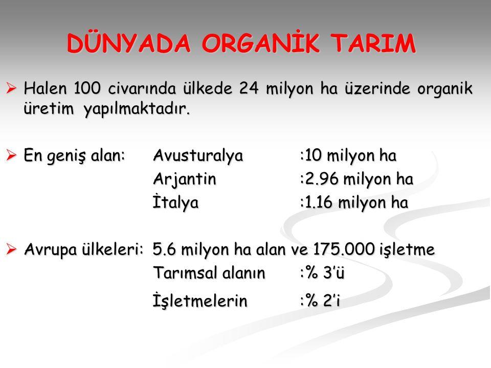 DÜNYADA ORGANİK TARIM Halen 100 civarında ülkede 24 milyon ha üzerinde organik üretim yapılmaktadır.