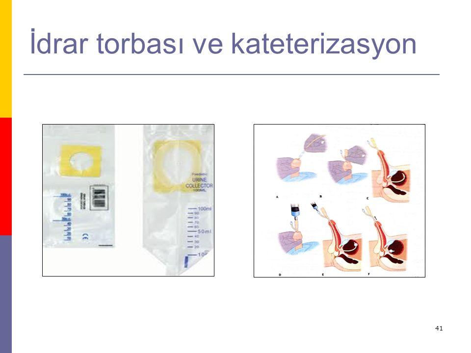 İdrar torbası ve kateterizasyon