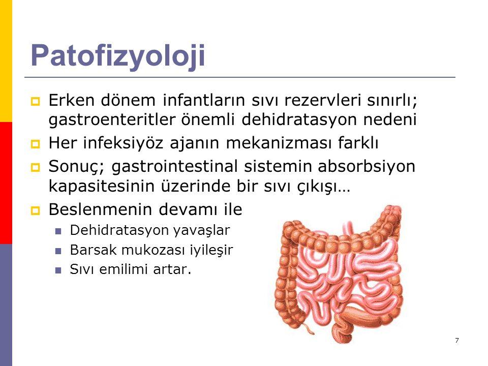 Patofizyoloji Erken dönem infantların sıvı rezervleri sınırlı; gastroenteritler önemli dehidratasyon nedeni.