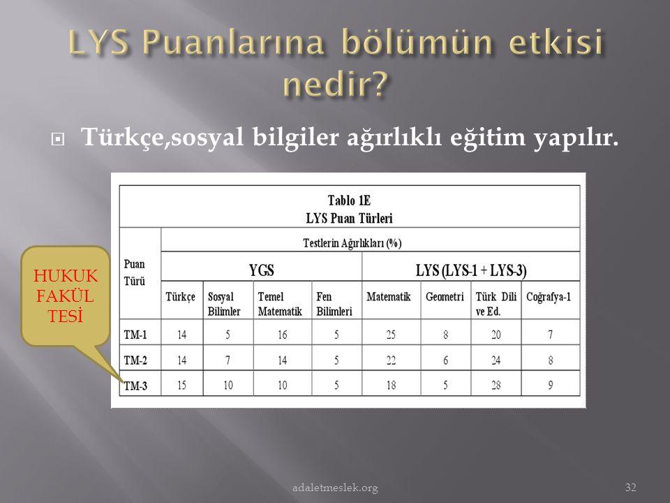 LYS Puanlarına bölümün etkisi nedir
