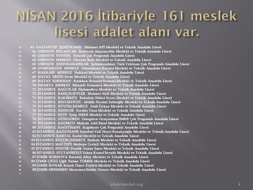NİSAN 2016 İtibariyle 161 meslek lisesi adalet alanı var.
