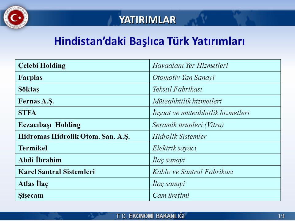 Hindistan'daki Başlıca Türk Yatırımları