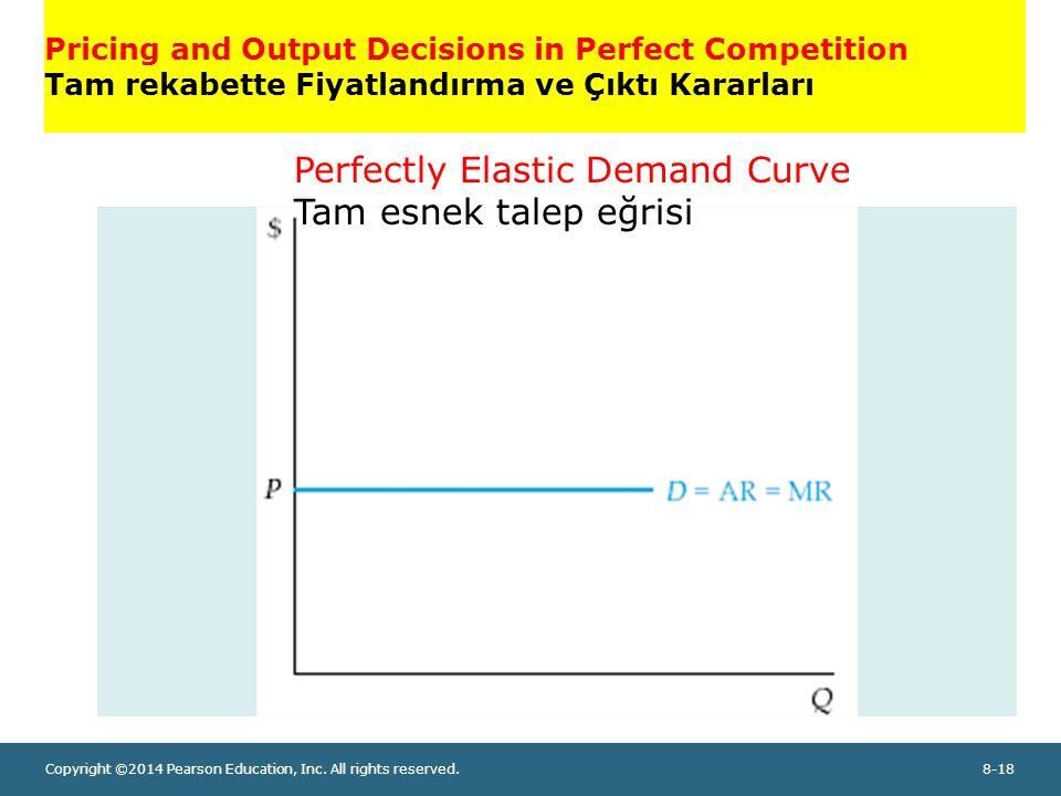 Perfectly Elastic Demand Curve Tam esnek talep eğrisi