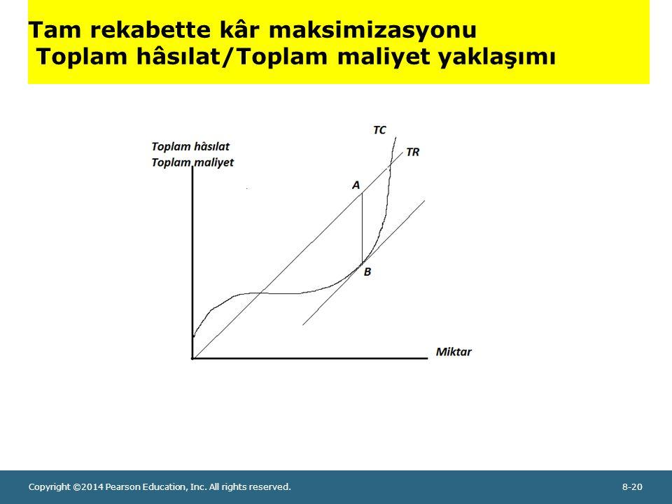 Tam rekabette kâr maksimizasyonu Toplam hâsılat/Toplam maliyet yaklaşımı