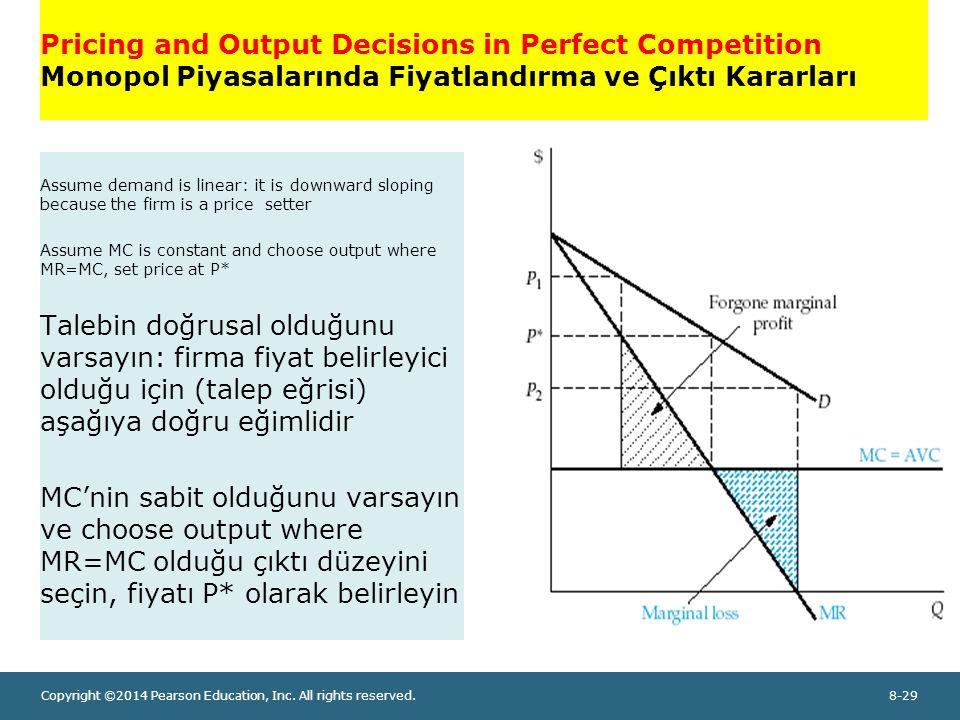 Pricing and Output Decisions in Perfect Competition Monopol Piyasalarında Fiyatlandırma ve Çıktı Kararları