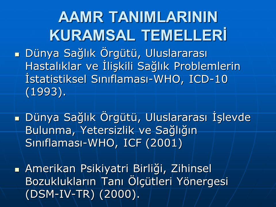 AAMR TANIMLARININ KURAMSAL TEMELLERİ