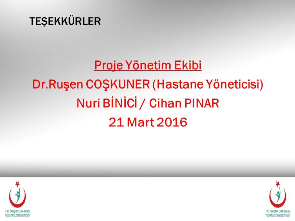 teşekkürler Proje Yönetim Ekibi Dr.Ruşen COŞKUNER (Hastane Yöneticisi) Nuri BİNİCİ / Cihan PINAR 21 Mart 2016