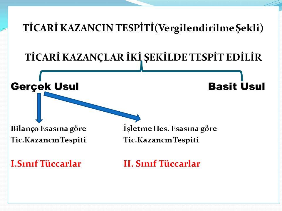 TİCARİ KAZANCIN TESPİTİ(Vergilendirilme Şekli)
