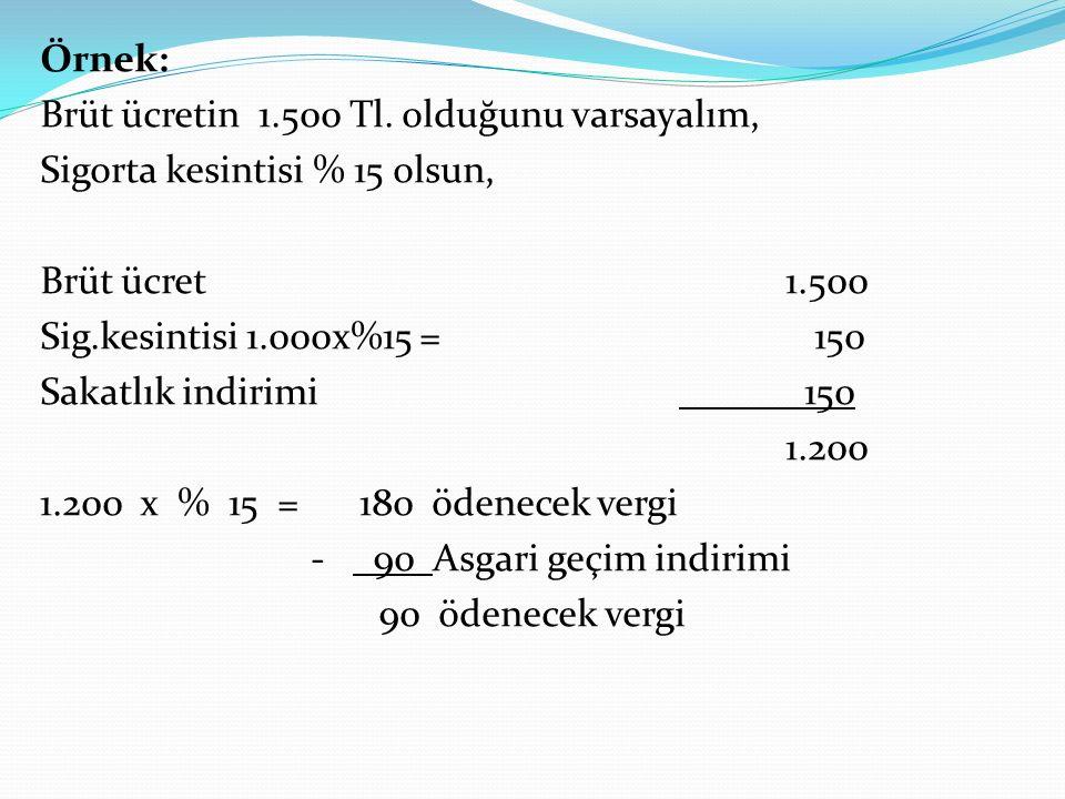 Örnek: Brüt ücretin 1.500 Tl.