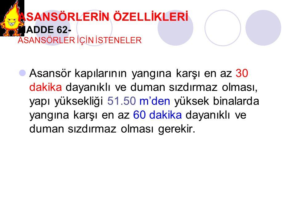 ASANSÖRLERİN ÖZELLİKLERİ MADDE 62- ASANSÖRLER İÇİN İSTENELER