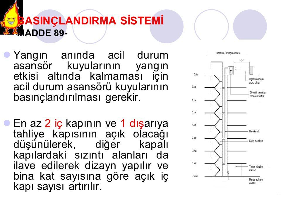 BASINÇLANDIRMA SİSTEMİ MADDE 89-
