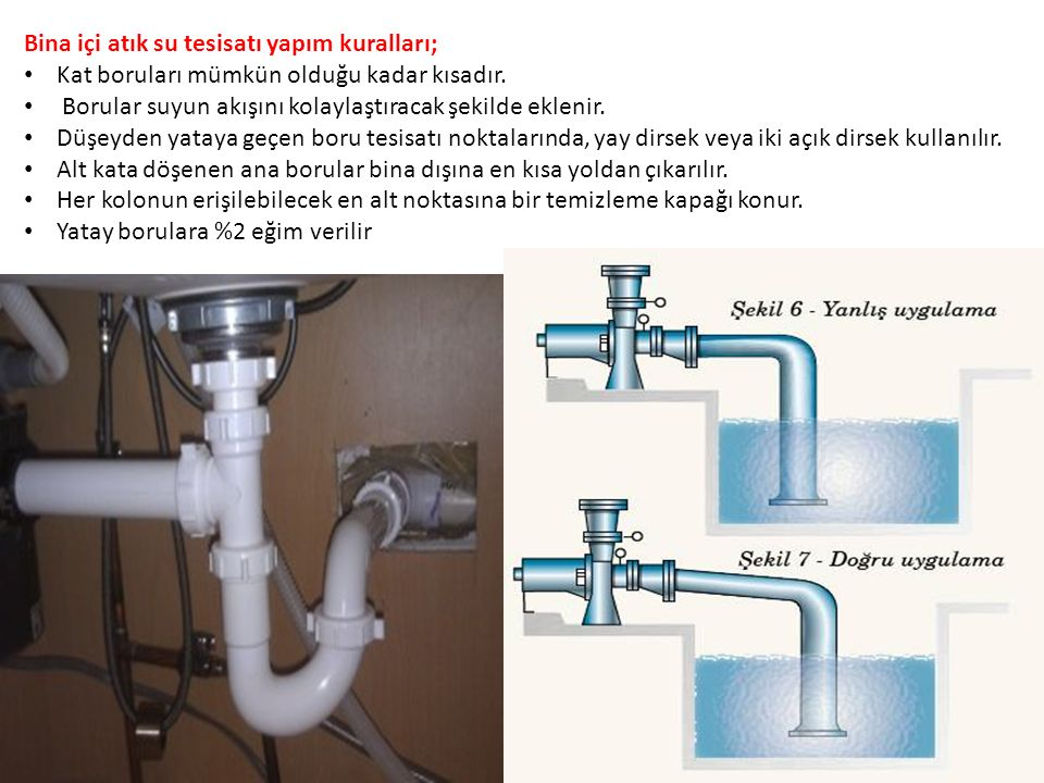 Bina içi atık su tesisatı yapım kuralları;
