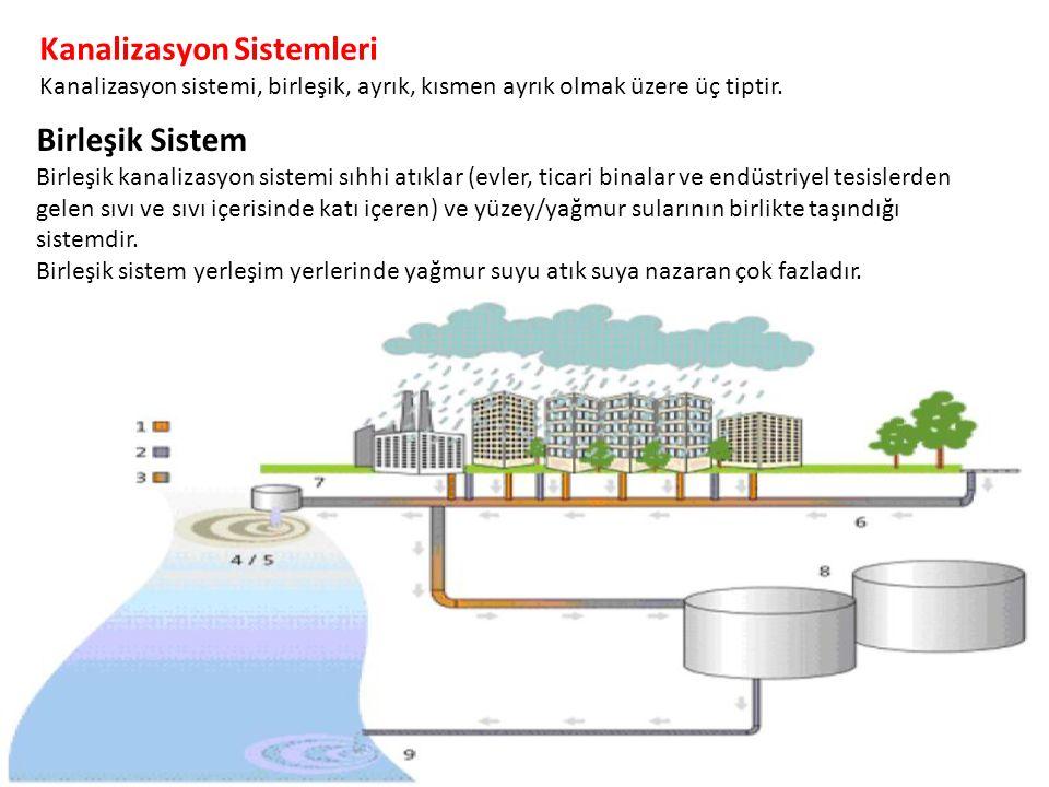 Kanalizasyon Sistemleri