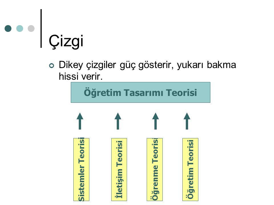 Öğretim Tasarımı Teorisi