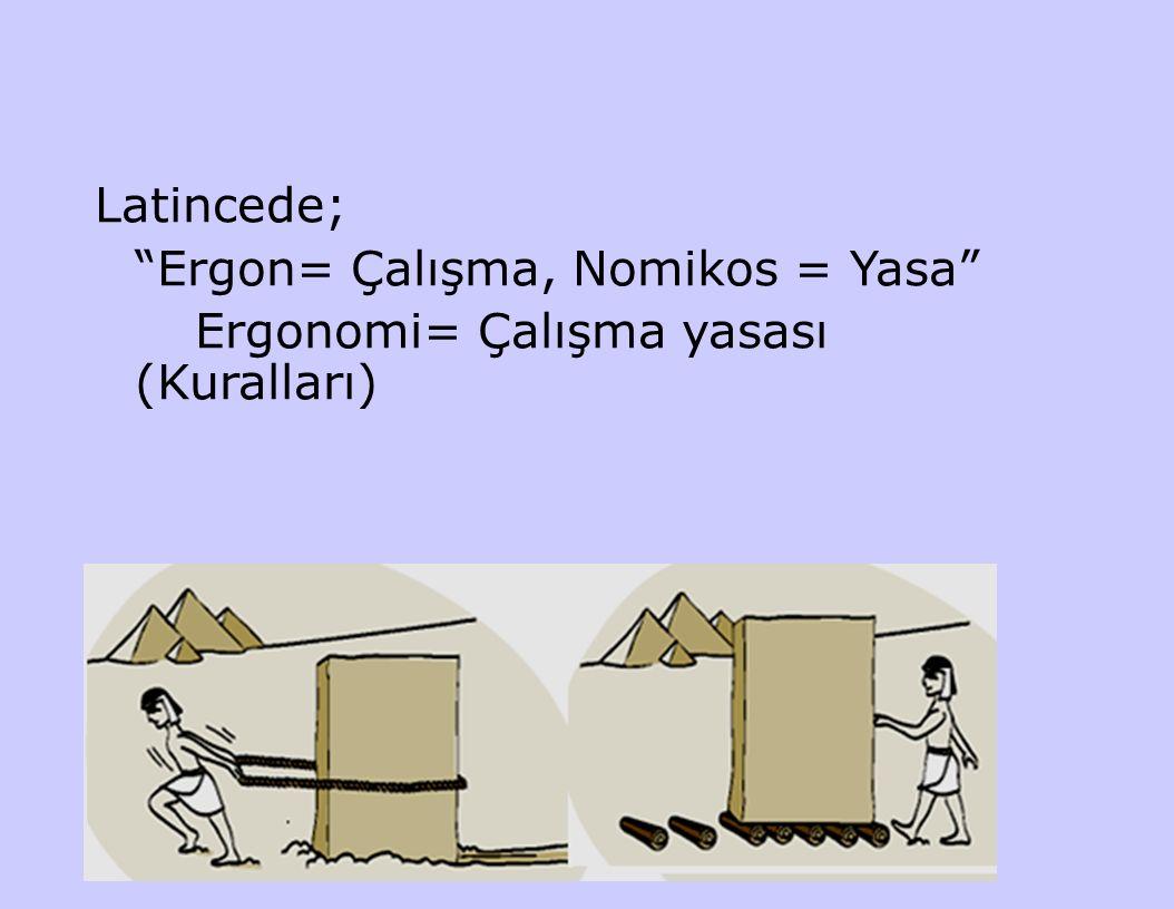 Ergon= Çalışma, Nomikos = Yasa Ergonomi= Çalışma yasası (Kuralları)