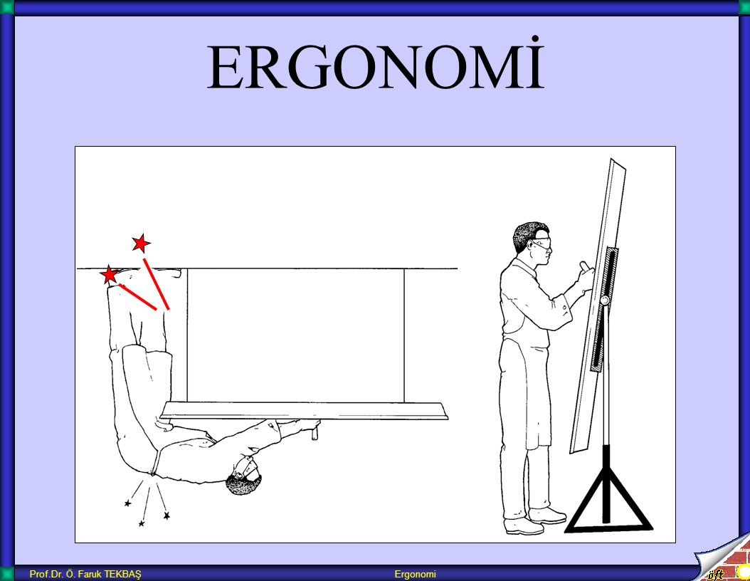 ERGONOMİ Presentation focus: basic awareness, ergo in computerized office. goal: no pain/discomfort related to furniture or computer equipment.