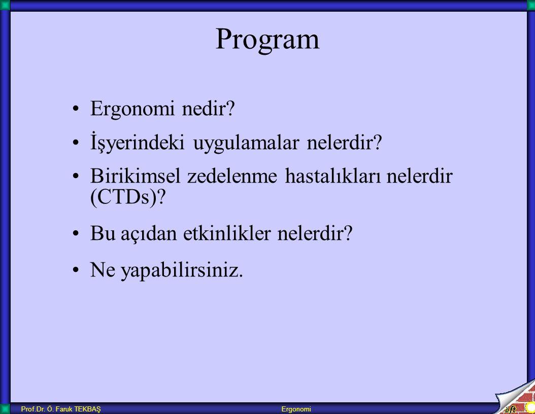 Program Ergonomi nedir İşyerindeki uygulamalar nelerdir