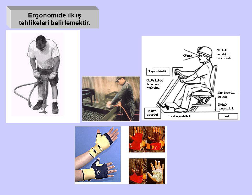 Ergonomide ilk iş tehlikeleri belirlemektir.