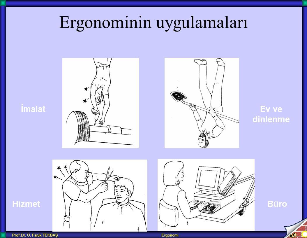 Ergonominin uygulamaları