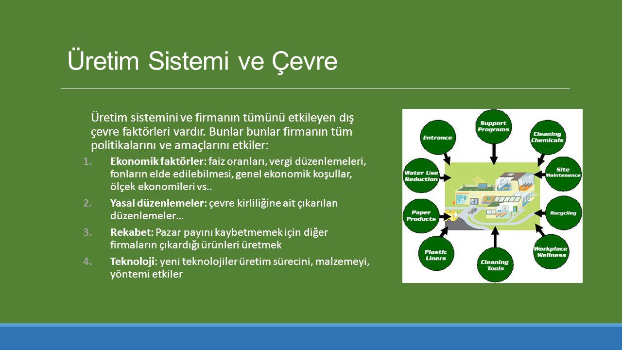 Üretim Sistemi ve Çevre