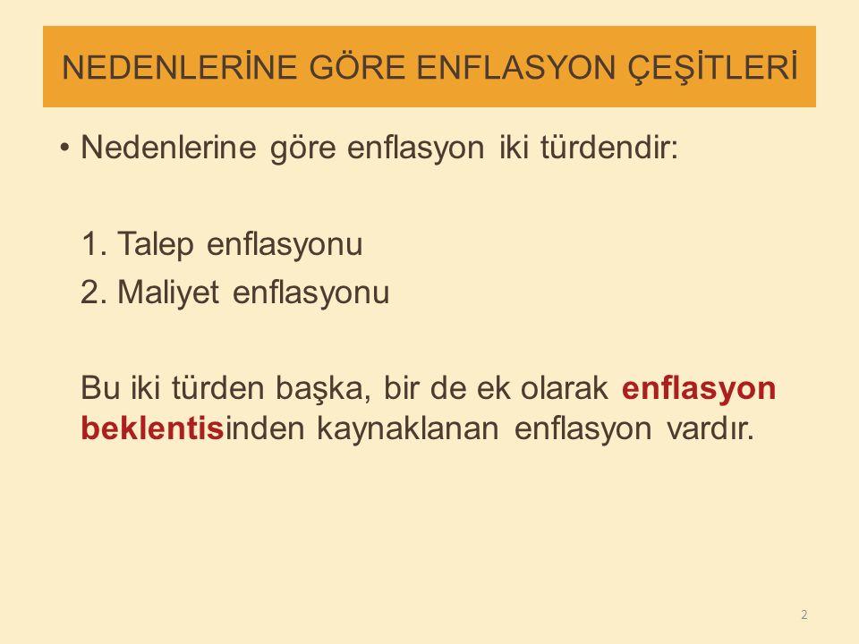 NEDENLERİNE GÖRE ENFLASYON ÇEŞİTLERİ