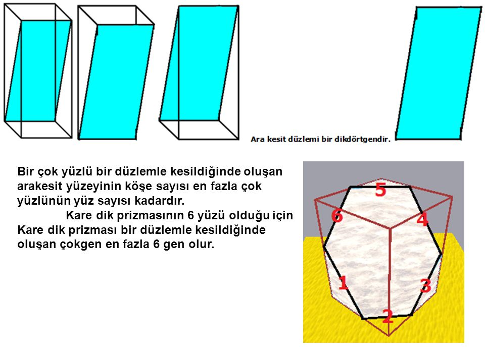 Bir çok yüzlü bir düzlemle kesildiğinde oluşan arakesit yüzeyinin köşe sayısı en fazla çok yüzlünün yüz sayısı kadardır.