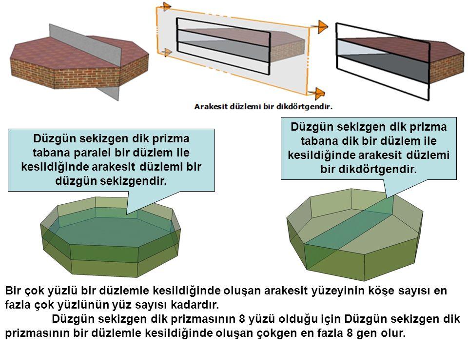 Düzgün sekizgen dik prizma tabana dik bir düzlem ile kesildiğinde arakesit düzlemi bir dikdörtgendir.