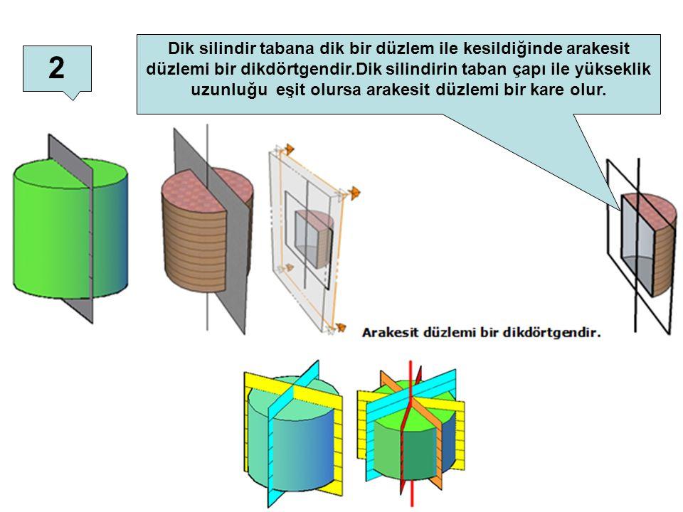 Dik silindir tabana dik bir düzlem ile kesildiğinde arakesit düzlemi bir dikdörtgendir.Dik silindirin taban çapı ile yükseklik uzunluğu eşit olursa arakesit düzlemi bir kare olur.