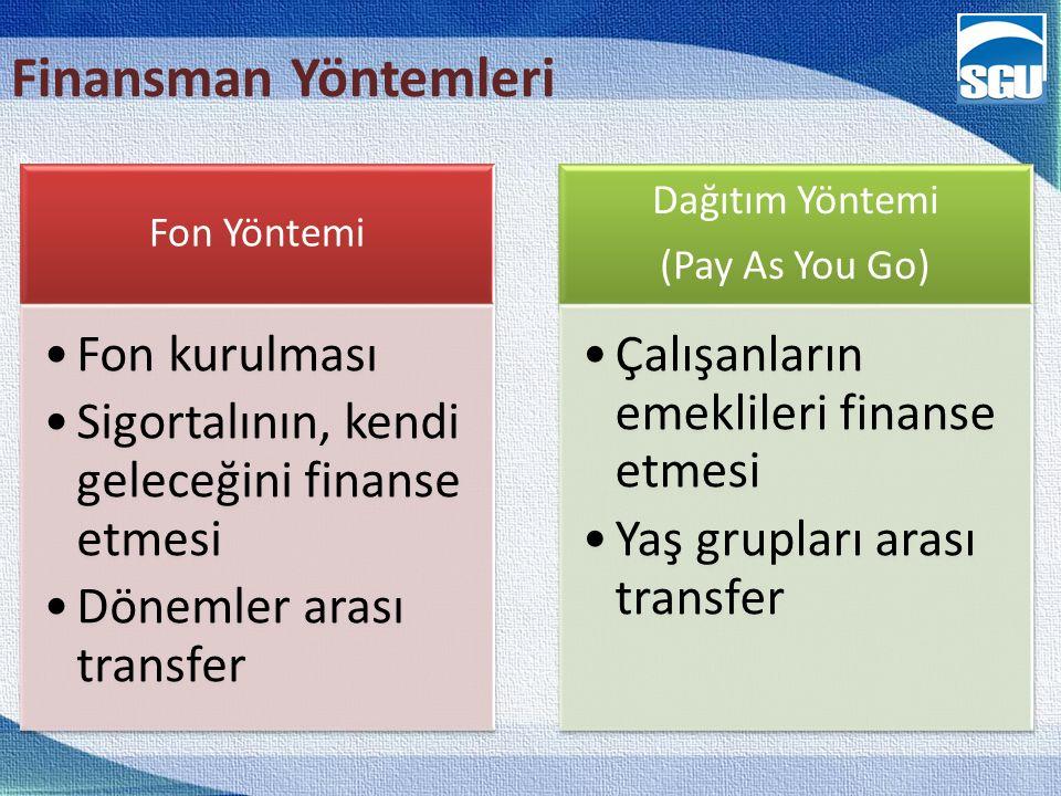 Finansman Yöntemleri Fon kurulması
