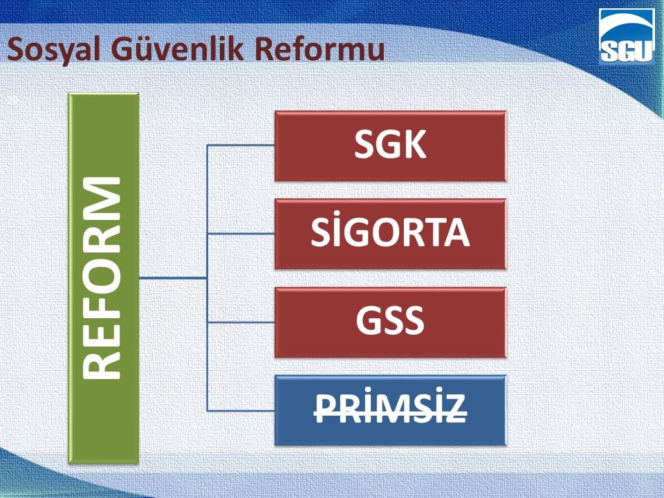 Sosyal Güvenlik Reformu