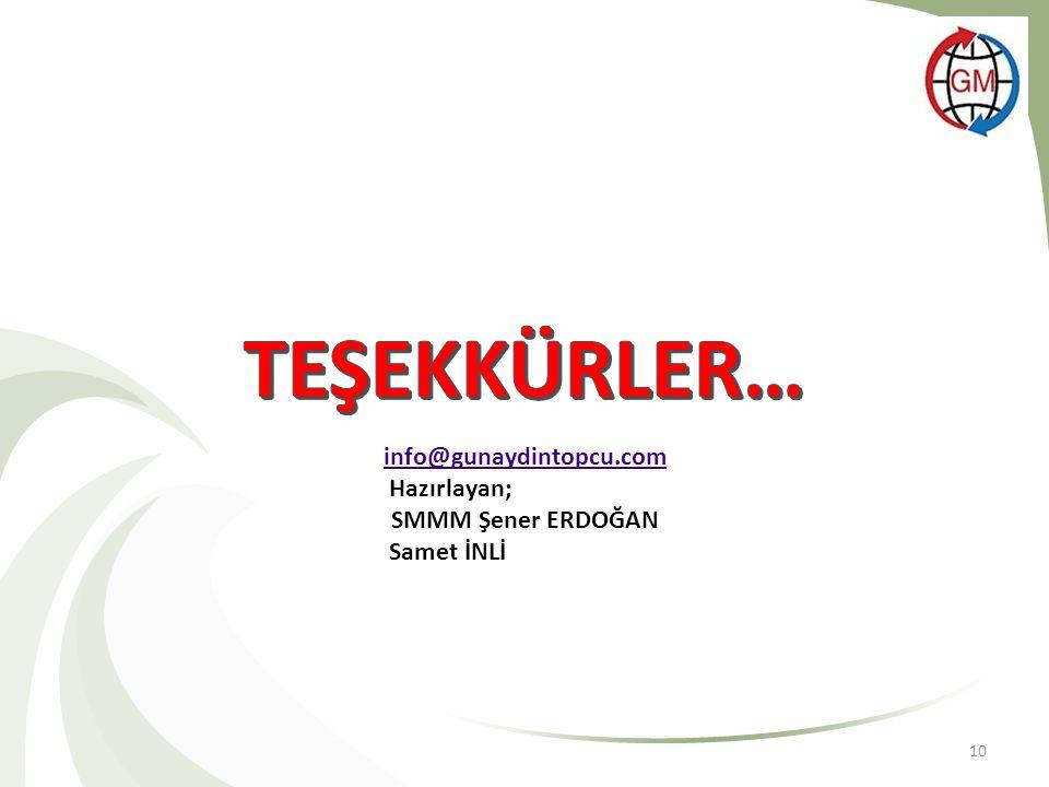 TEŞEKKÜRLER… info@gunaydintopcu.com Hazırlayan; SMMM Şener ERDOĞAN