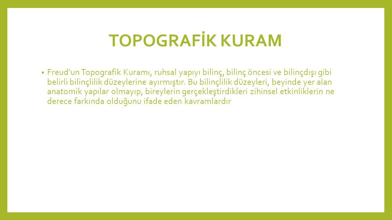 TOPOGRAFİK KURAM
