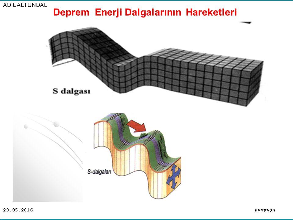 Deprem Enerji Dalgalarının Hareketleri