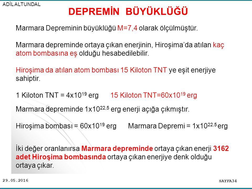 ADİL ALTUNDAL DEPREMİN BÜYÜKLÜĞÜ. Marmara Depreminin büyüklüğü M=7,4 olarak ölçülmüştür.