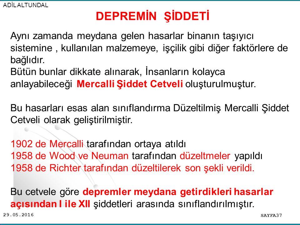 ADİL ALTUNDAL DEPREMİN ŞİDDETİ.