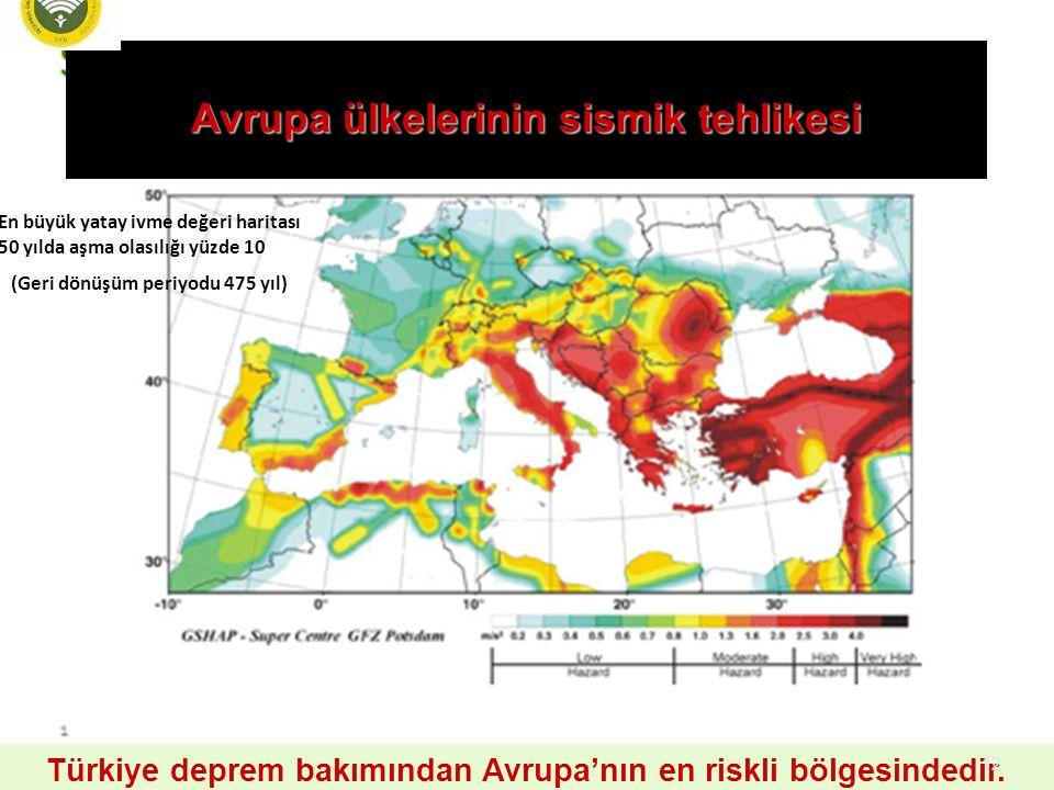 Avrupa ülkelerinin sismik tehlikesi