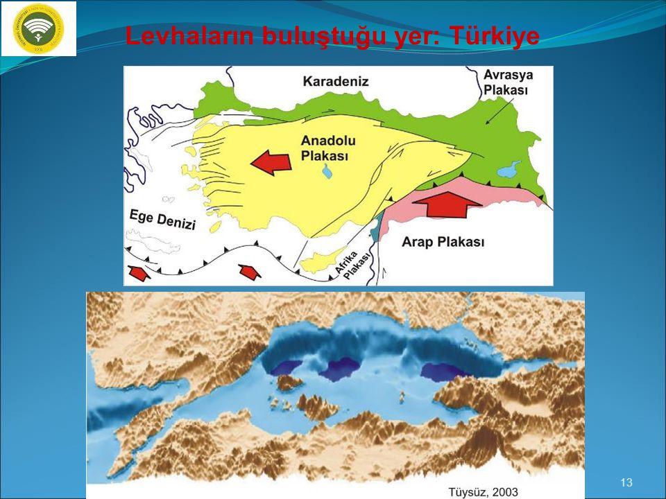 Levhaların buluştuğu yer: Türkiye