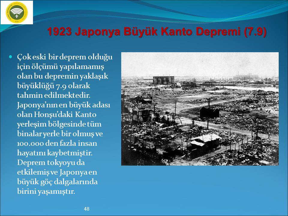 1923 Japonya Büyük Kanto Depremi (7.9)