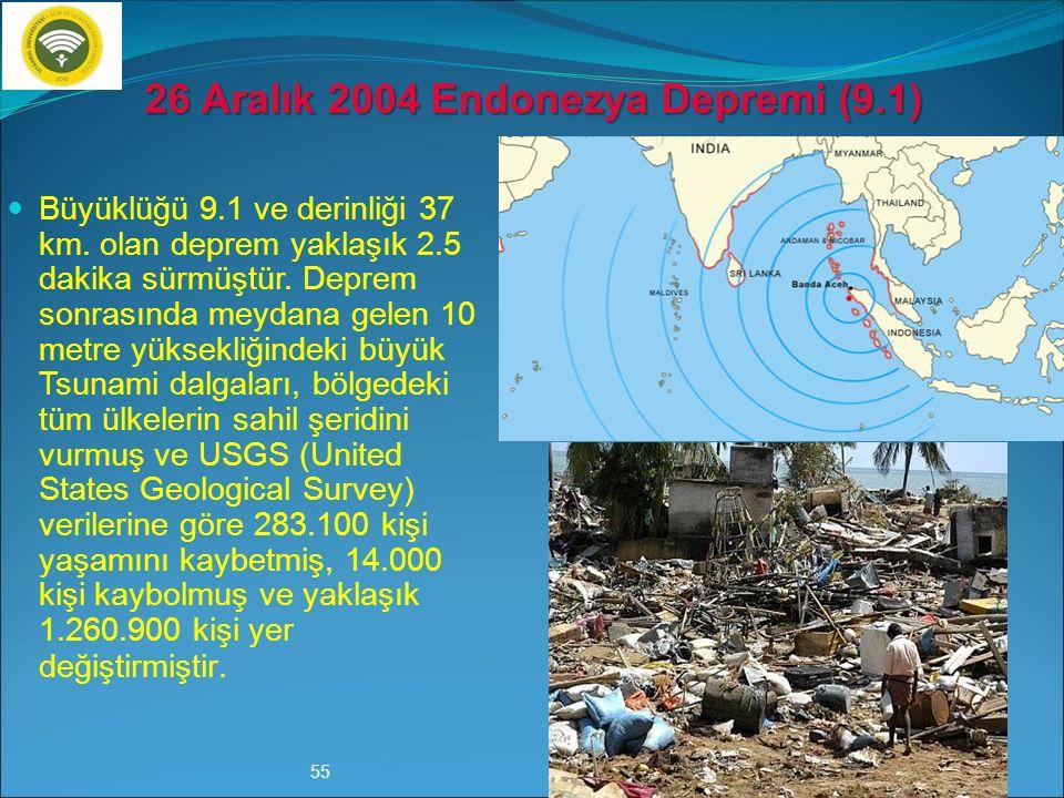 26 Aralık 2004 Endonezya Depremi (9.1)