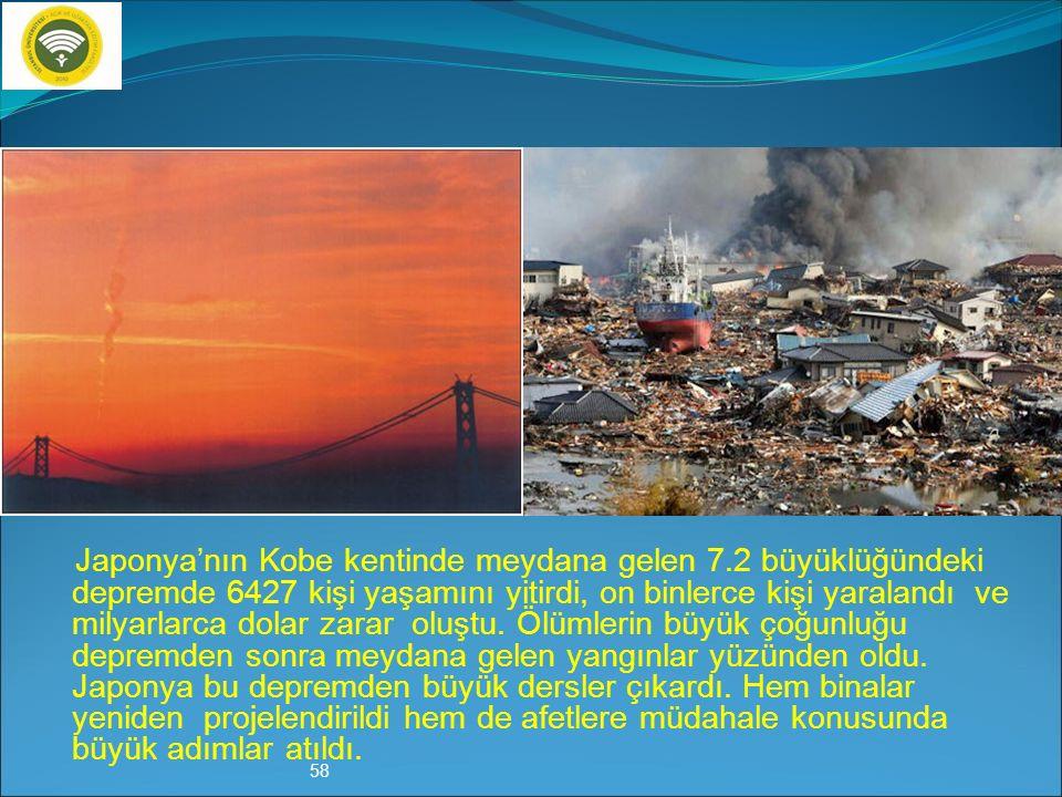 17 Ocak 1995 Kobe Depremi (7.2)