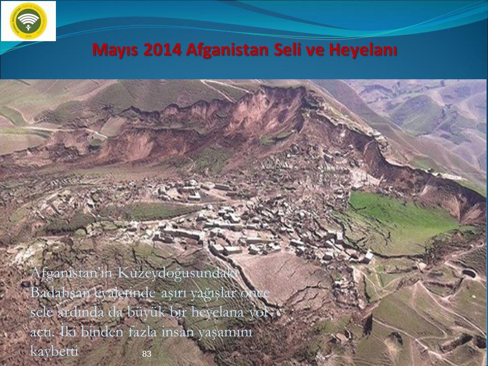 Mayıs 2014 Afganistan Seli ve Heyelanı