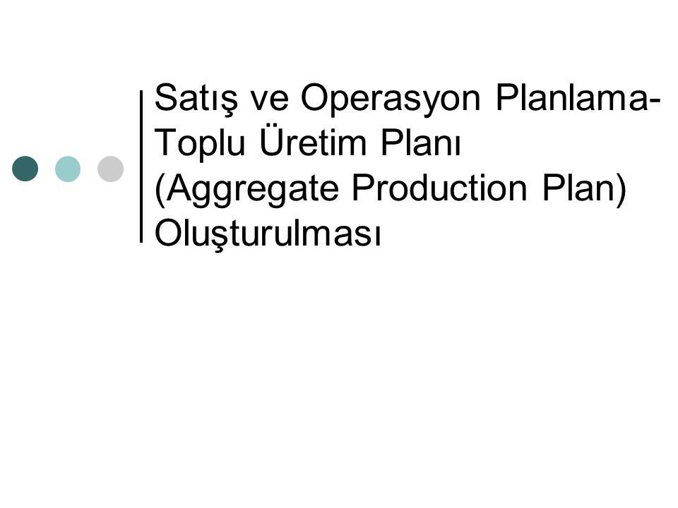 Satış ve Operasyon Planlama- Toplu Üretim Planı (Aggregate Production Plan) Oluşturulması