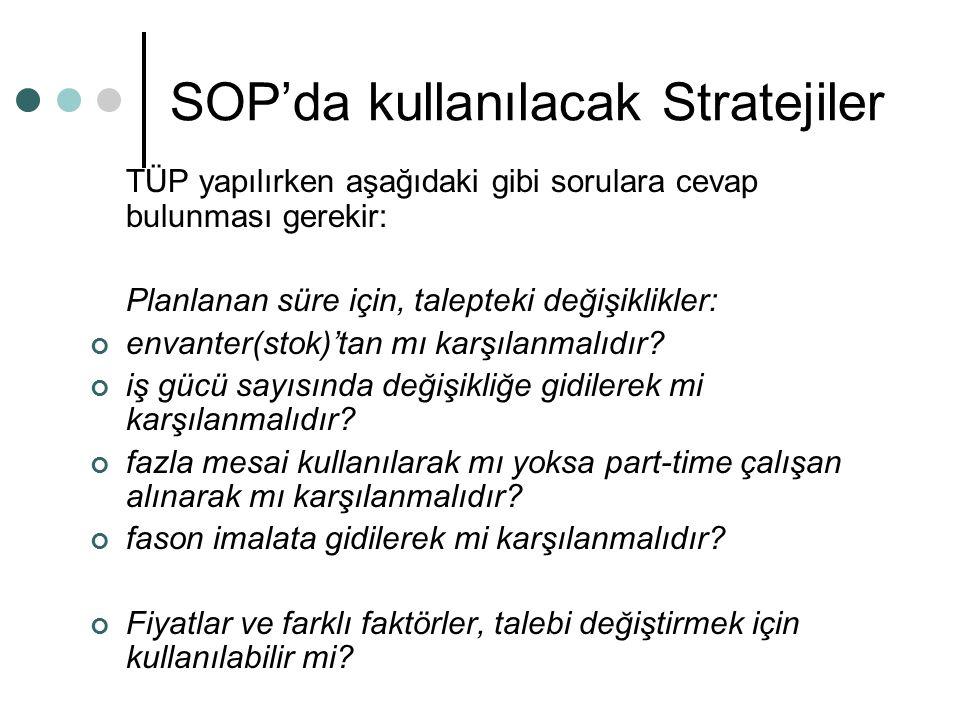 SOP'da kullanılacak Stratejiler