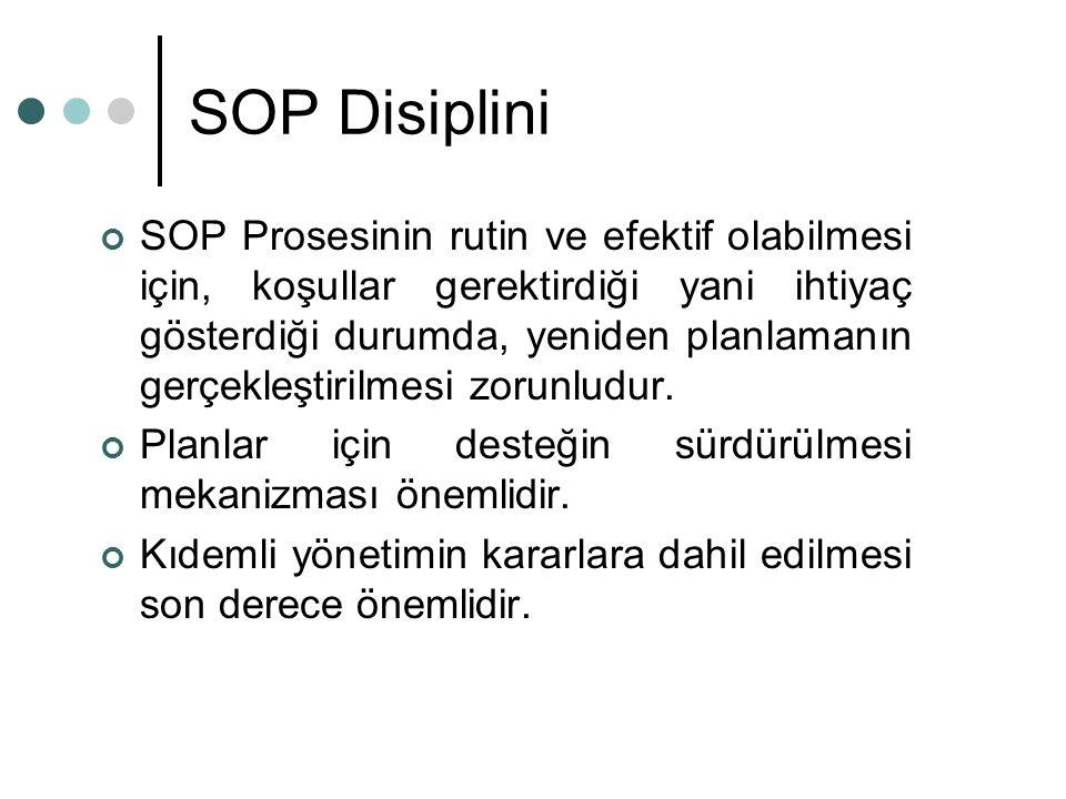 SOP Disiplini