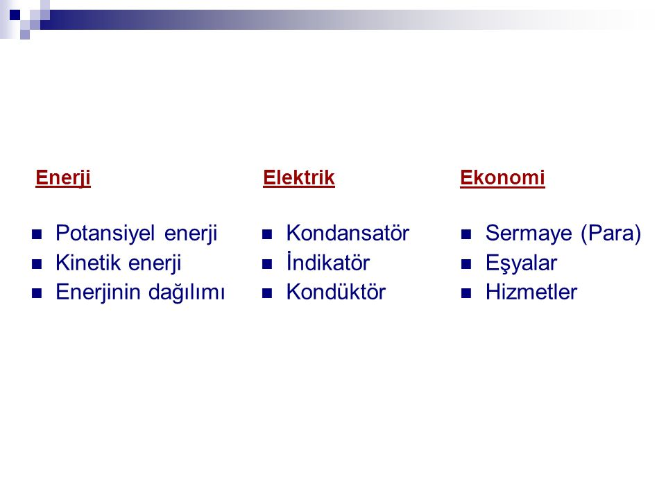 Potansiyel enerji Kinetik enerji Enerjinin dağılımı Kondansatör