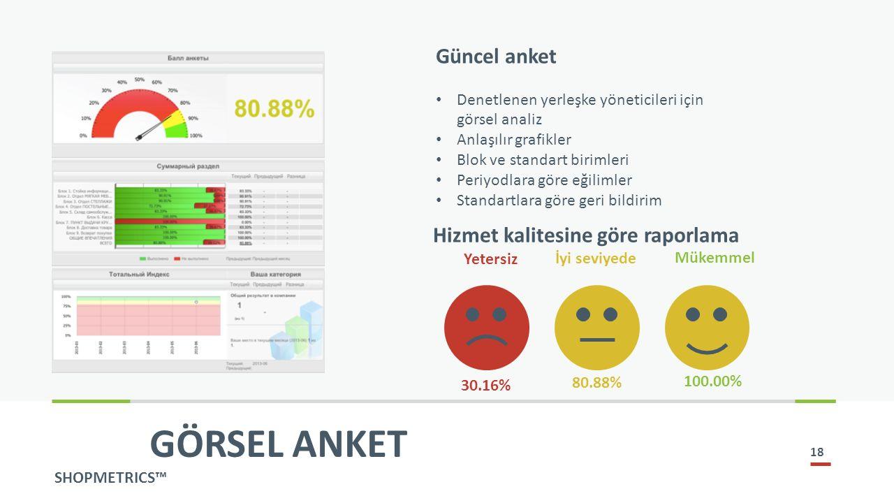 GÖRSEL ANKET Güncel anket Hizmet kalitesine göre raporlama